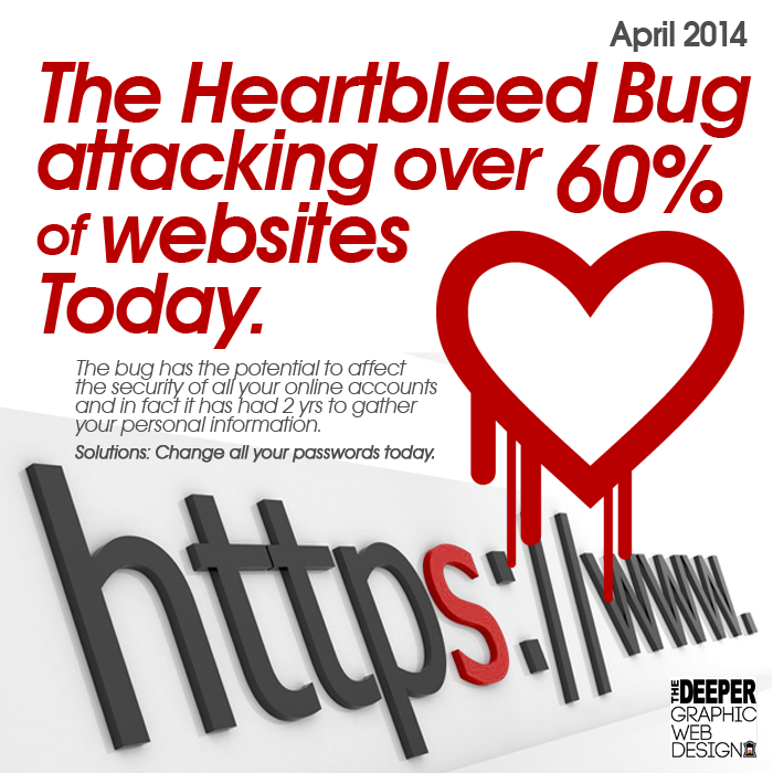 Website security attack via Heart Bleed bug